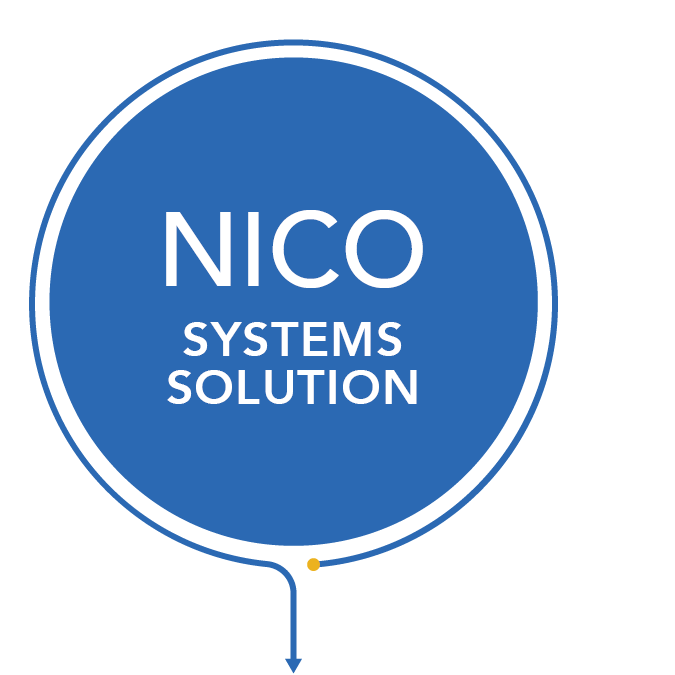 NICO Systems Solutions